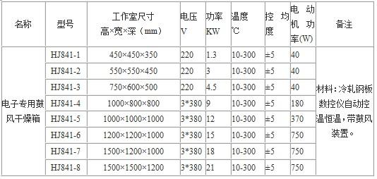 热风循环烘xiang